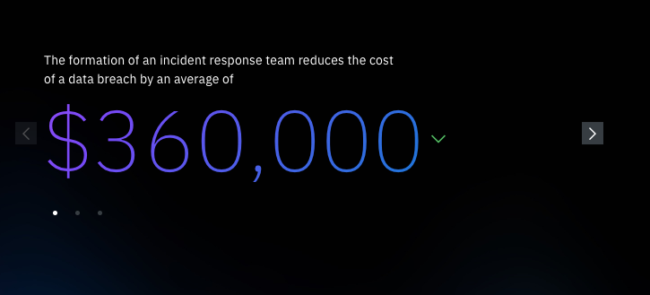 IBM Incident Response Team