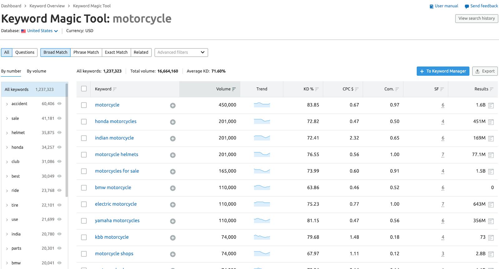 Keyword Magic Tool - Motorcycle