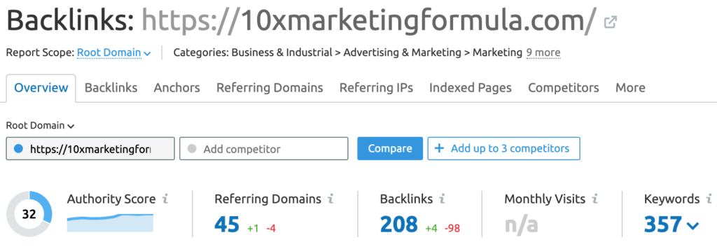 Backlinks Graph Six