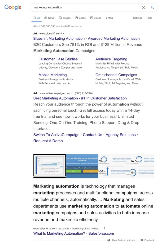 Marketing Automation SERPs